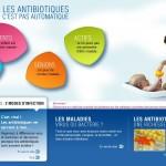 Angine, otite, rhino : traitement par antibiotiques ou non ?