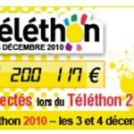 Téléthon : les dons en recul sur fonds de crise et de polémique