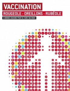 Rougeole : 199 cas déclarés depuis le début de l'année en France