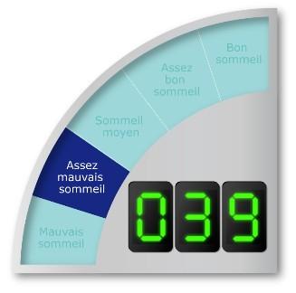 Calculez la qualité de votre sommeil en ligne !