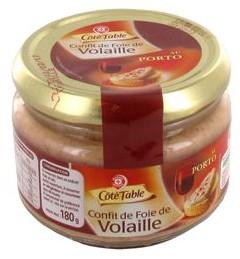 Rappel de confit de foie de volaille pour risque d'ingestion de morceaux de verre