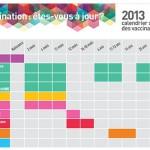 Le calendrier des vaccinations 2013