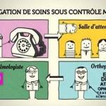 Vue : le cabinet d'ophtalmologie du futur