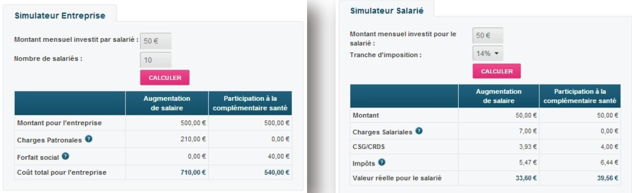 Simulateur entreprise et salarié