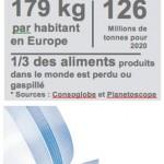 Gaspillage alimentaire : 21% de la nourriture achetée est jetée