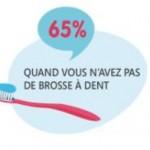 42% des Français prennent un chewing-gum sans sucres avant un rendez‐vous amoureux !