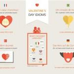 Saint-Valentin : les Français sans frontières