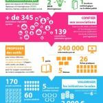 Journée européenne des droits des patients : l'action du ministère en Infographie