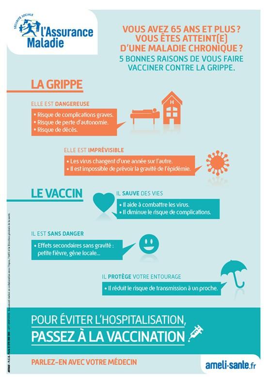 Visuel : Assurance maladie