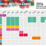 Le calendrier des vaccinations 2016