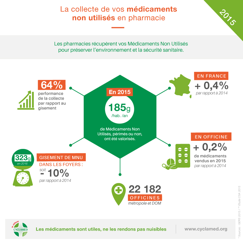 infographie_chiffres_collecte_2015_v3