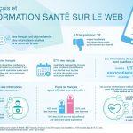Les Français et l'information santé sur le web