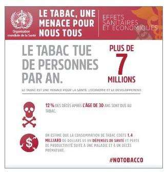 Journée mondiale sans tabac 2017 : l'OMS repart en campagne