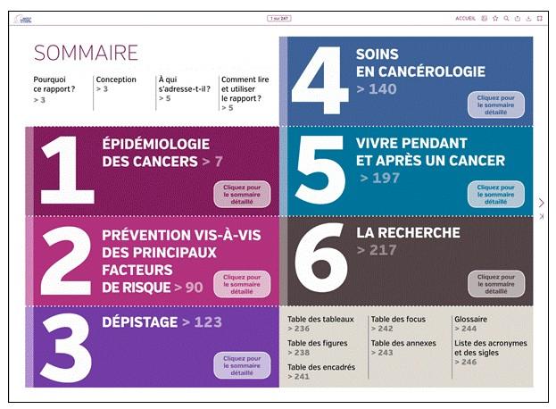 """Un panorama entièrement interactif sur """"les cancers en France"""""""