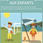 Risques solaires : une infographie pour rappeler les gestes de prévention