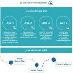 Stratégie nationale de santé : les Français peuvent s'exprimer jusqu'au 25 novembre 2017