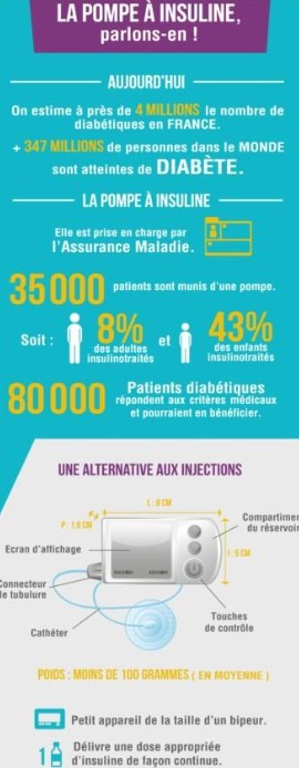 infographie pompe à insuline