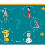 E-santé, sites et applis