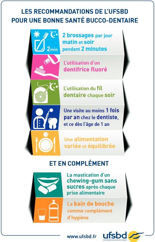 Santé bucco-dentaire: 3 bonnes résolutions à tenir pour la nouvelle année